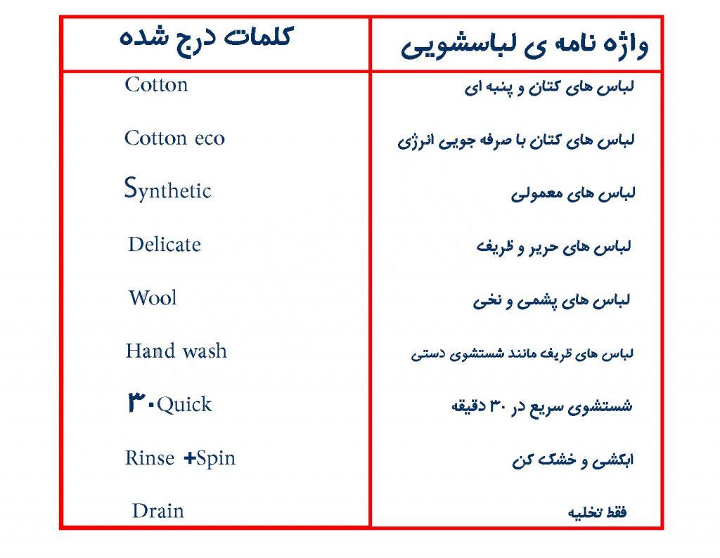 واژه نامه ي لباسشويي